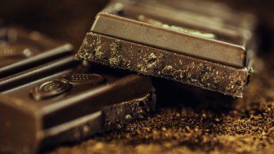 Historia Las chocolatinas